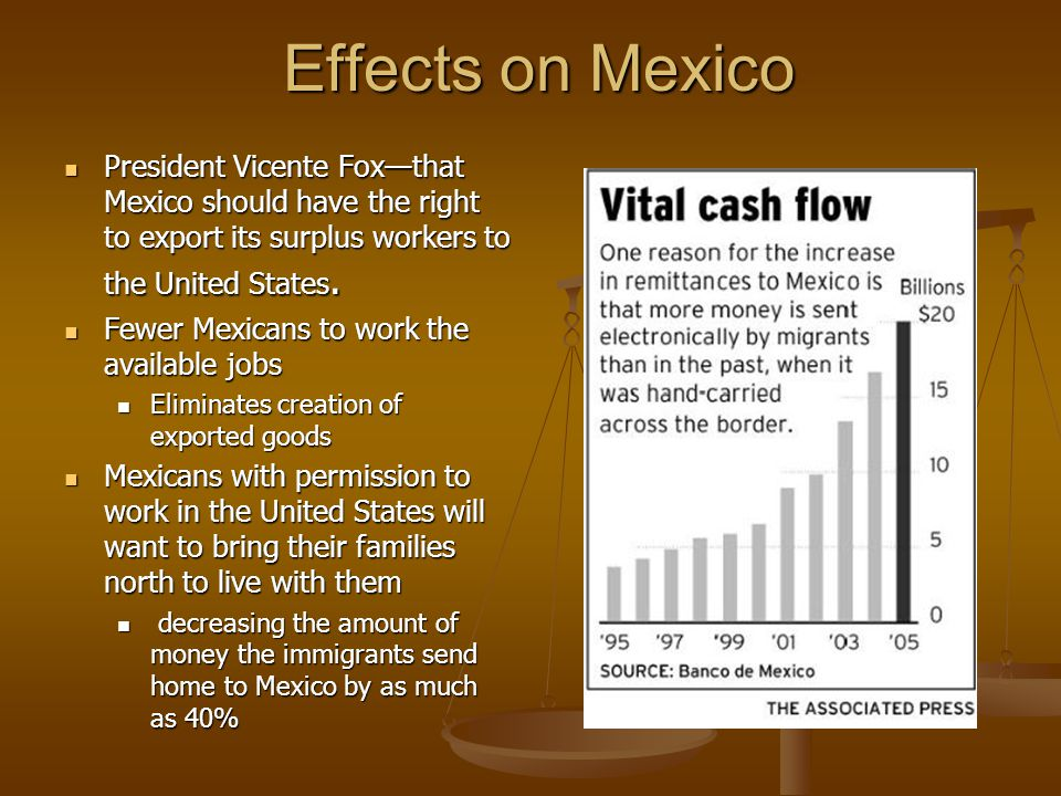 Effects on Mexico President Vicente Fox—that Mexico should have the right to export its surplus workers to the United States.