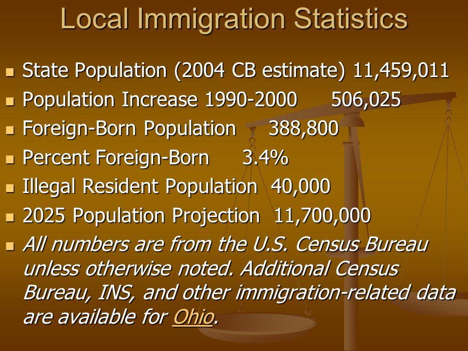 Local Immigration Statistics