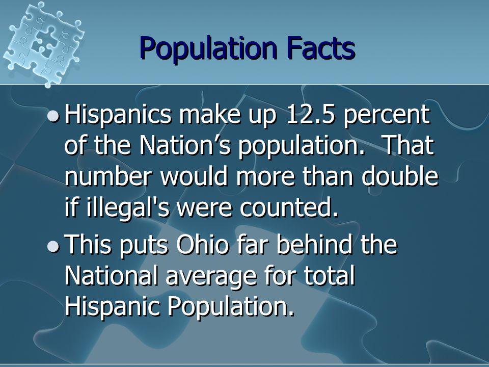 Population Facts Hispanics make up 12.5 percent of the Nation's population. That number would more than double if illegal s were counted.