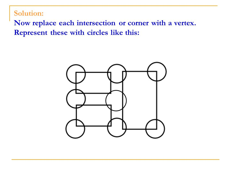 Solution: Now replace each intersection or corner with a vertex