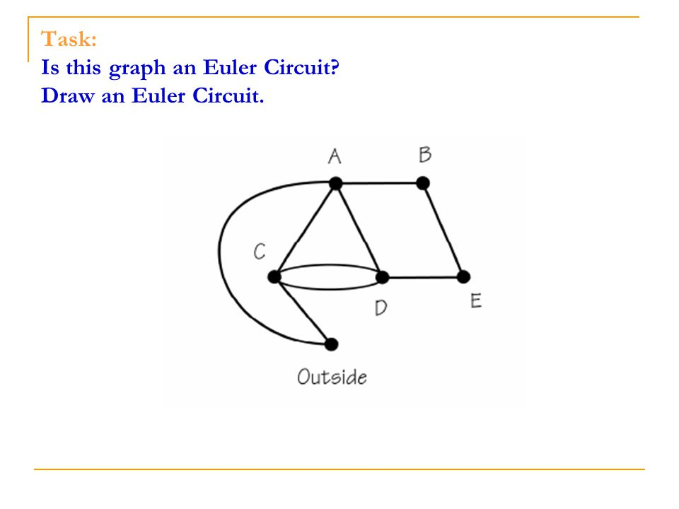 Task: Is this graph an Euler Circuit Draw an Euler Circuit.