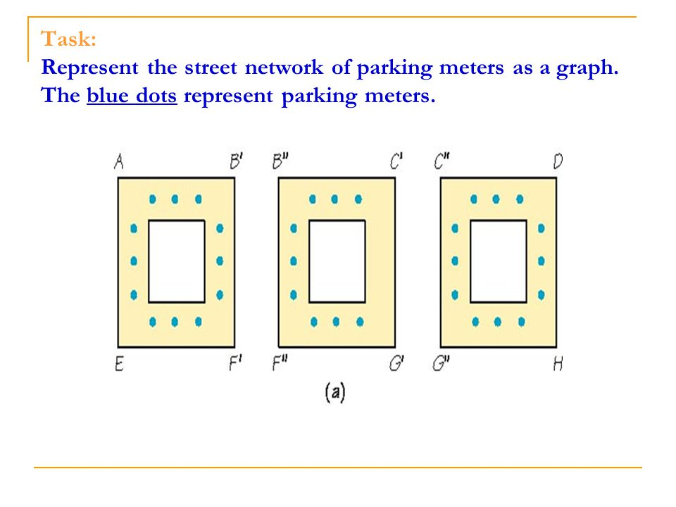Task: Represent the street network of parking meters as a graph