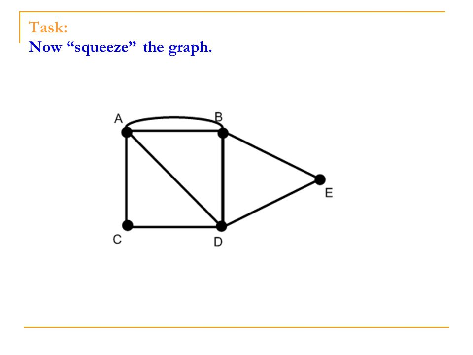 Task: Now squeeze the graph.
