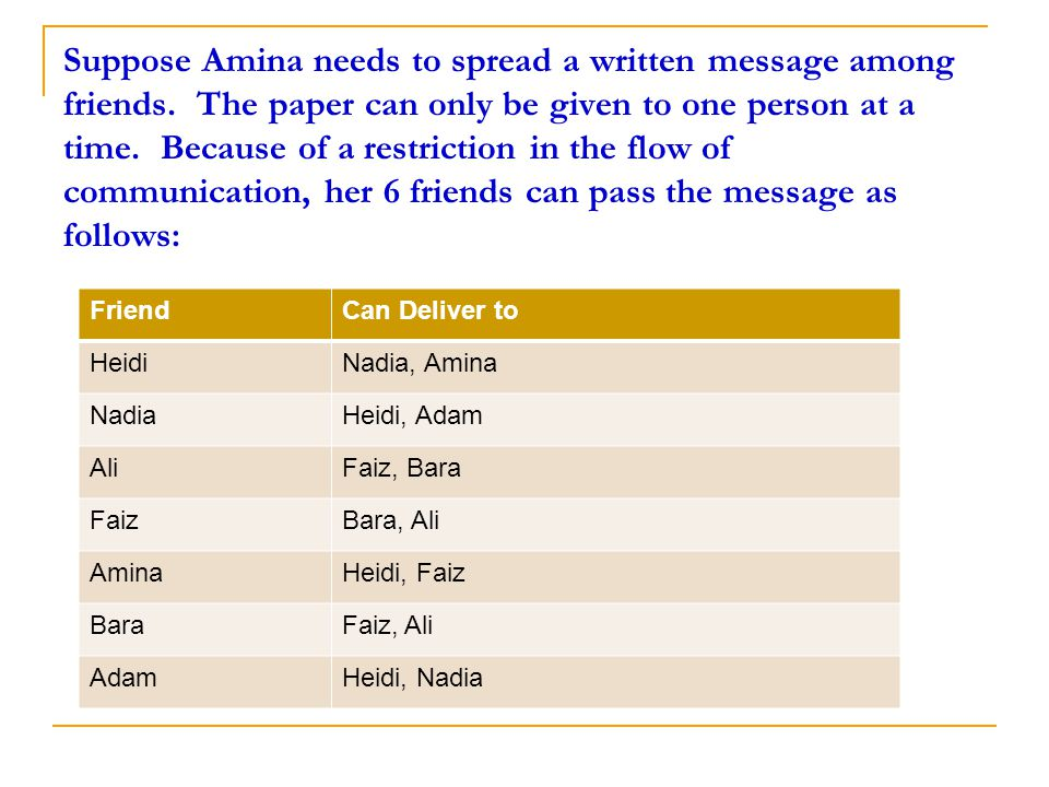 Suppose Amina needs to spread a written message among friends