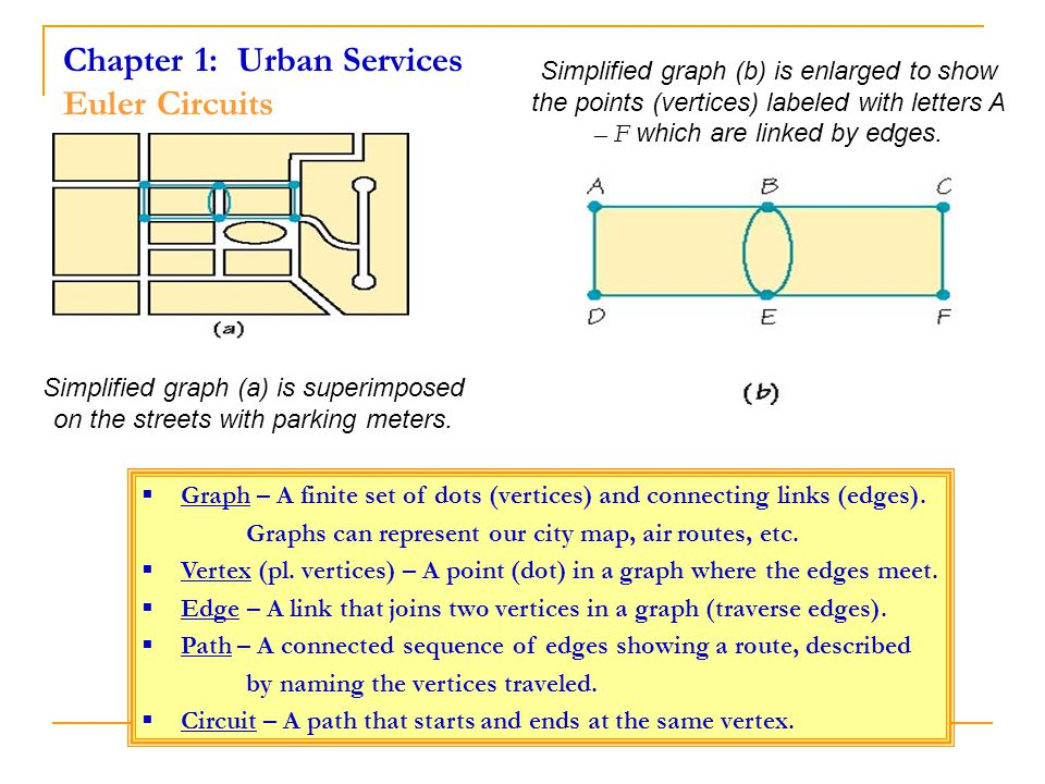 Chapter 1: Urban Services Euler Circuits