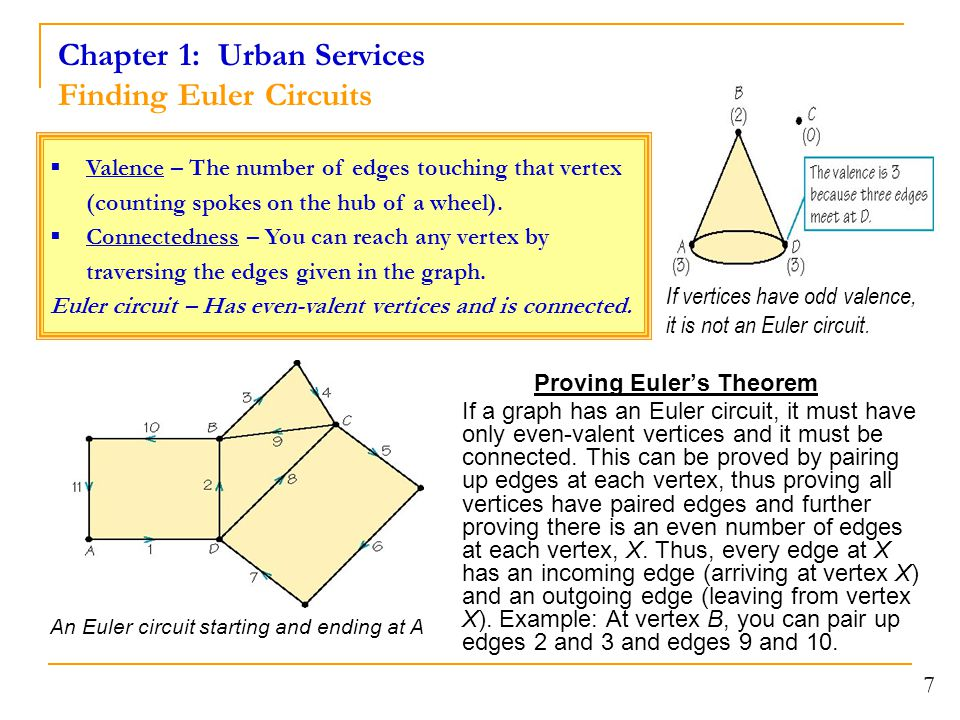 Chapter 1: Urban Services Finding Euler Circuits