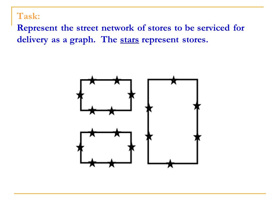 Task: Represent the street network of stores to be serviced for delivery as a graph.