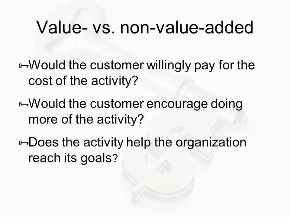 Value- vs. non-value-added