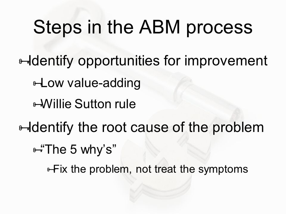 Steps in the ABM process