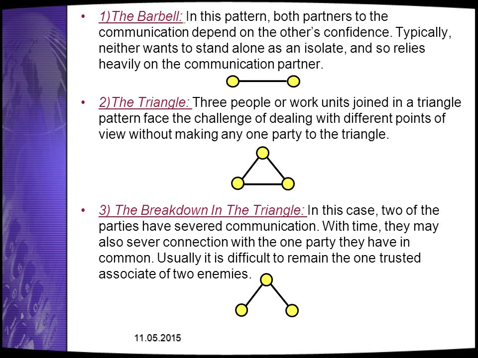 1)The Barbell: In this pattern, both partners to the communication depend on the other's confidence. Typically, neither wants to stand alone as an isolate, and so relies heavily on the communication partner.