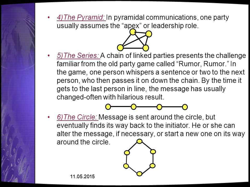 4)The Pyramid: In pyramidal communications, one party usually assumes the apex or leadership role.