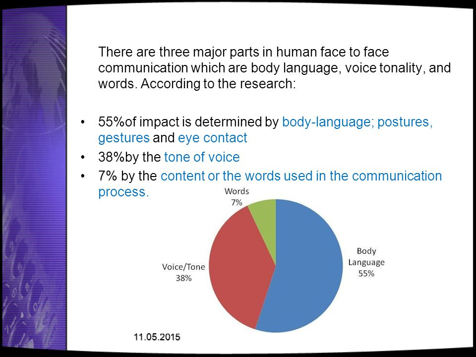 There are three major parts in human face to face communication which are body language, voice tonality, and words. According to the research: