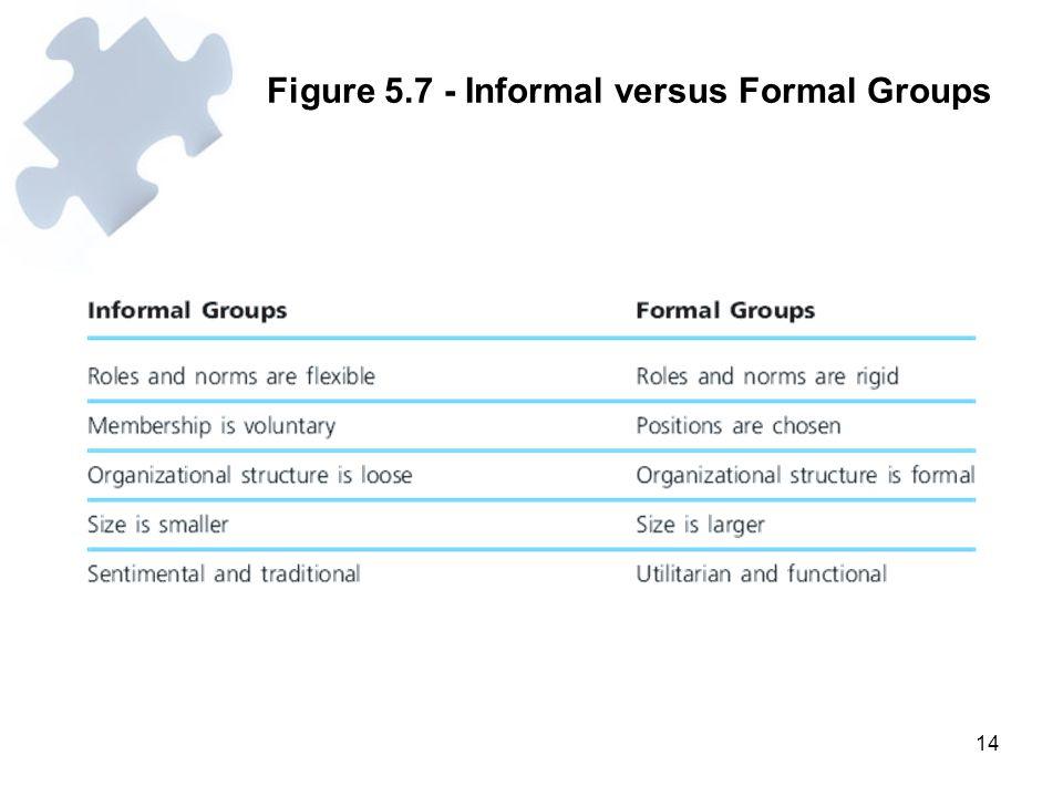 Figure 5.7 - Informal versus Formal Groups