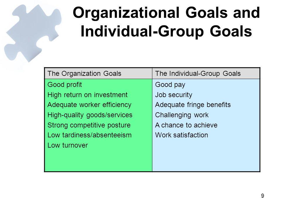Organizational Goals and Individual-Group Goals