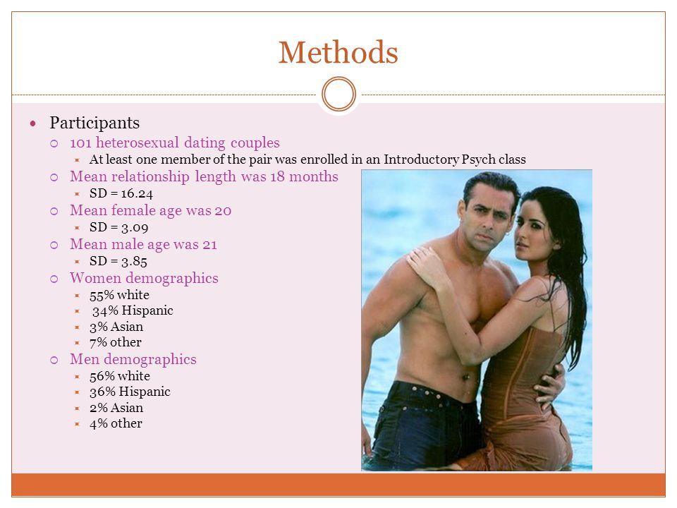 Methods Participants 101 heterosexual dating couples