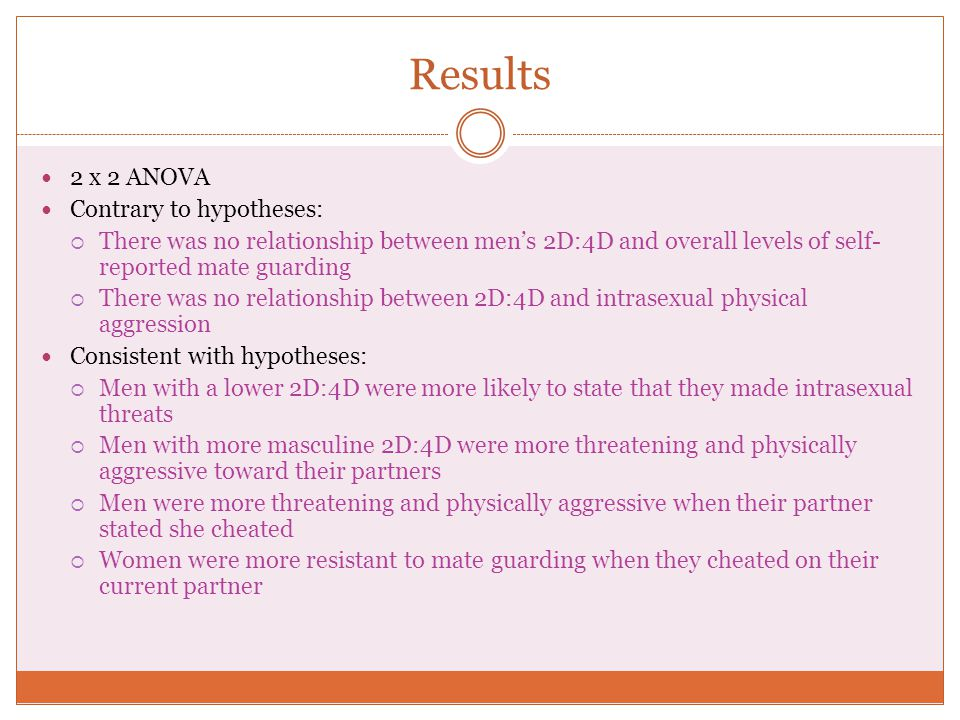 Results 2 x 2 ANOVA Contrary to hypotheses: