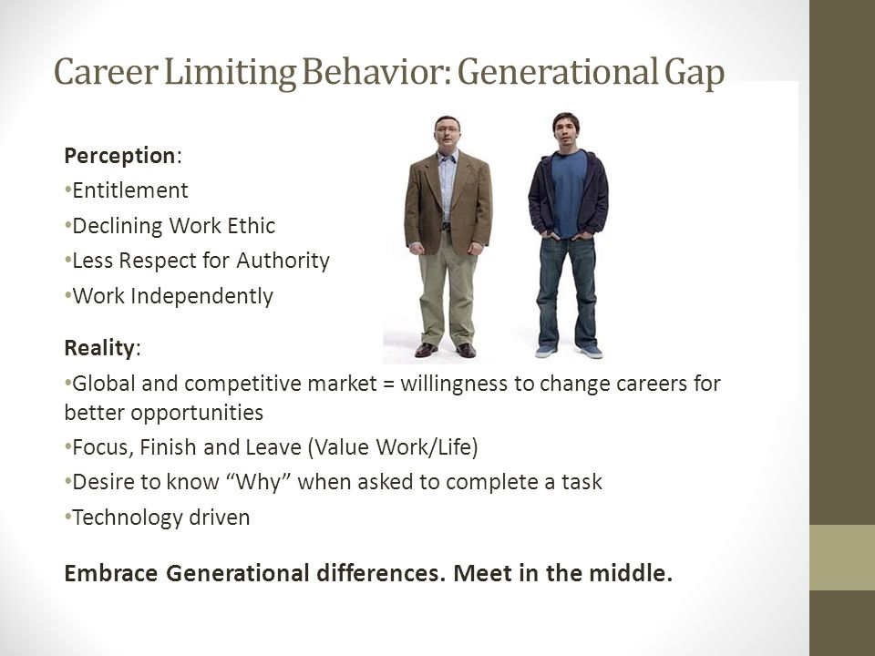 Career Limiting Behavior: Generational Gap