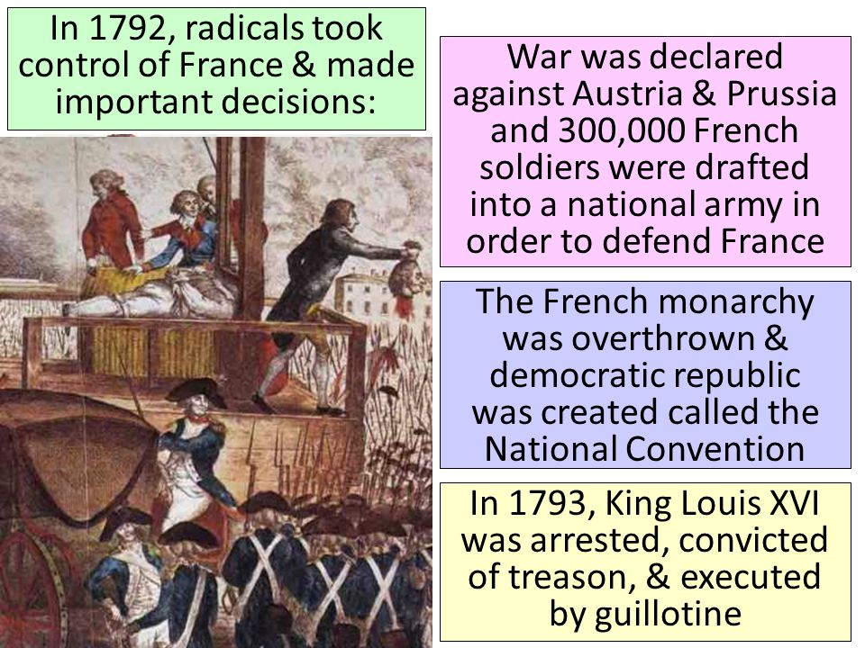 In 1792, radicals took control of France & made important decisions: