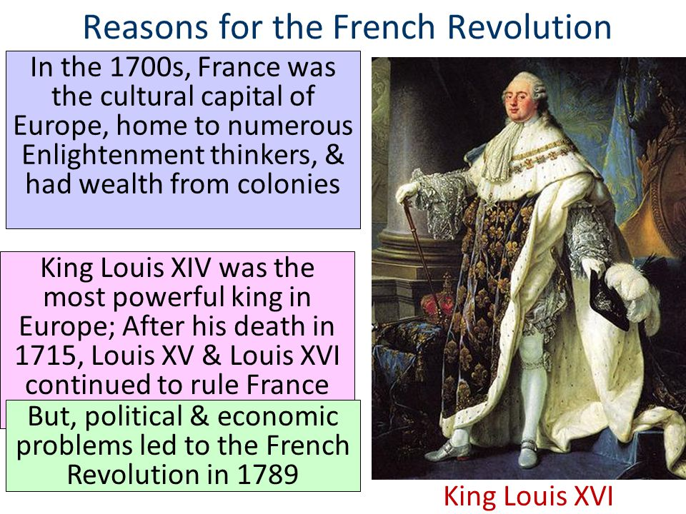 Reasons for the French Revolution