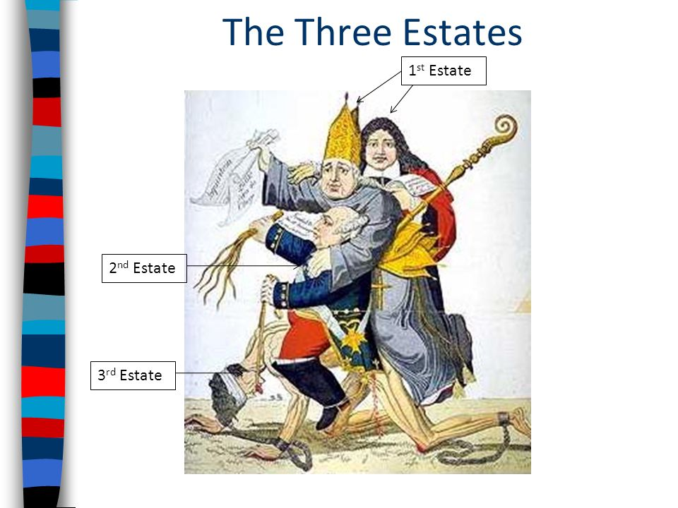 The Three Estates 1st Estate 2nd Estate 3rd Estate