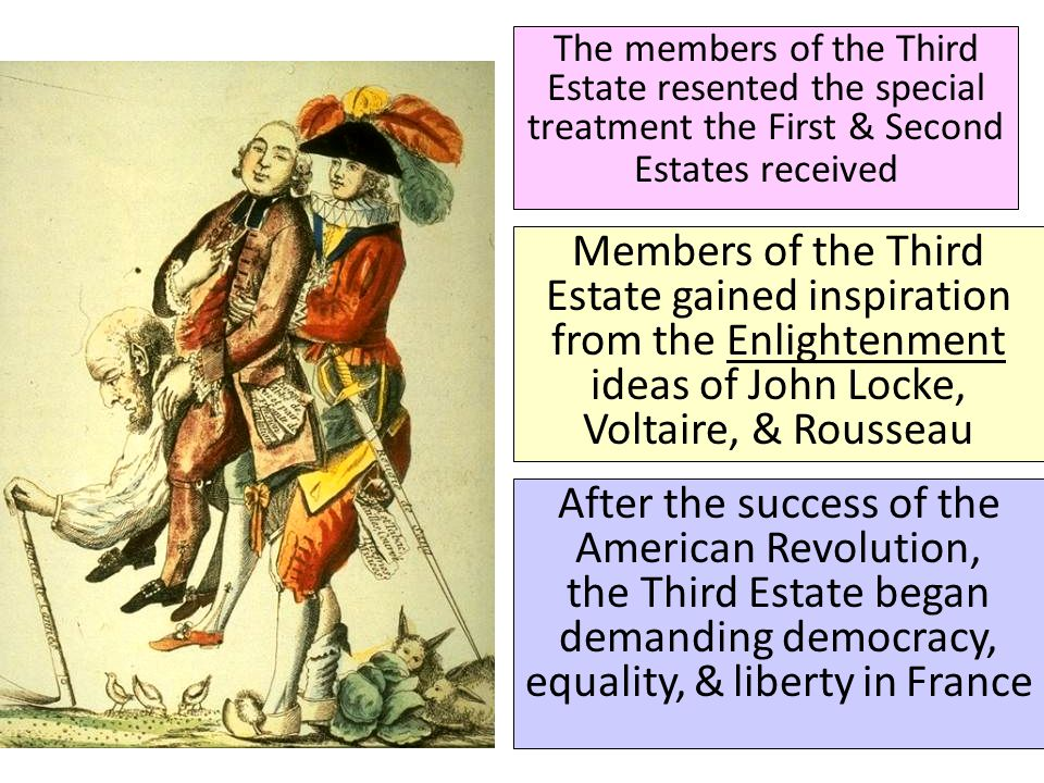 The members of the Third Estate resented the special treatment the First & Second Estates received