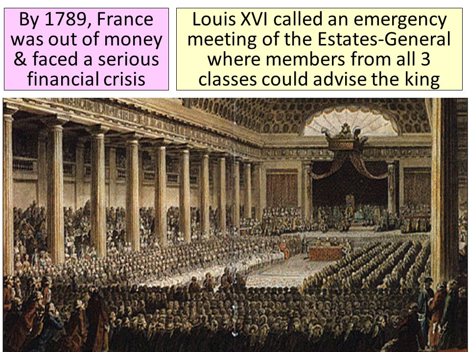 By 1789, France was out of money & faced a serious financial crisis