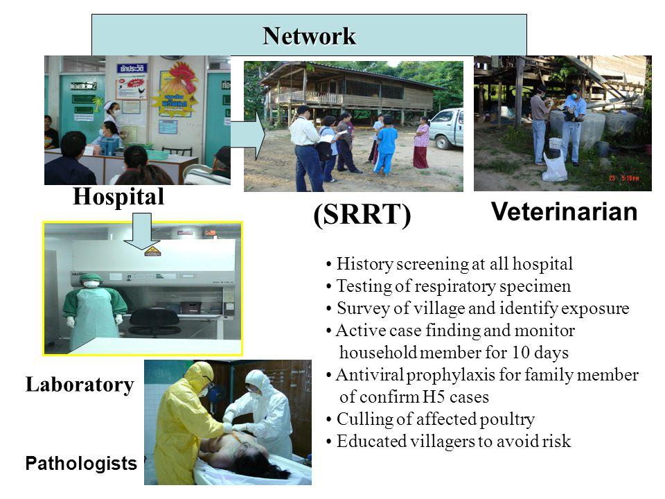 (SRRT) Network Hospital Veterinarian Laboratory