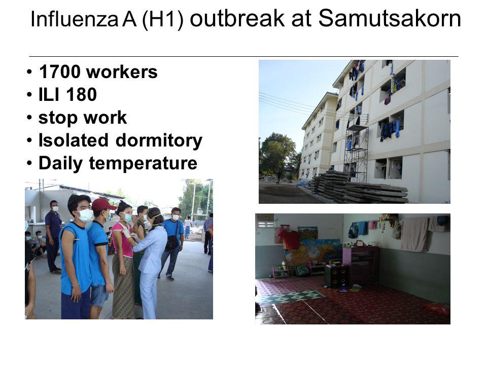 Influenza A (H1) outbreak at Samutsakorn