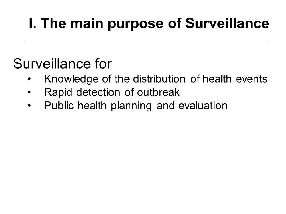 I. The main purpose of Surveillance