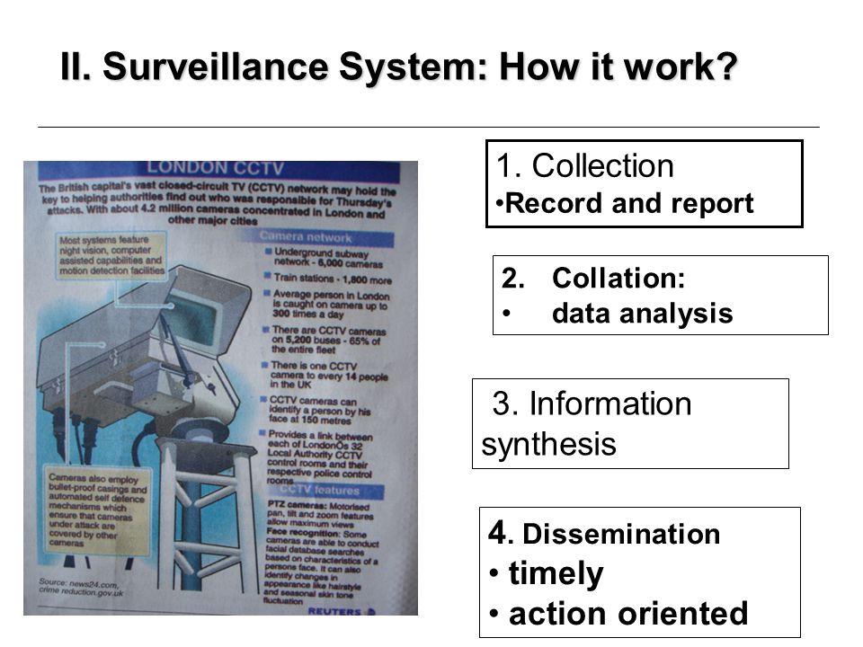 II. Surveillance System: How it work
