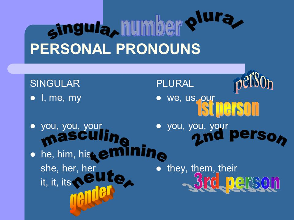 number plural singular PERSONAL PRONOUNS person 1st person 2nd person