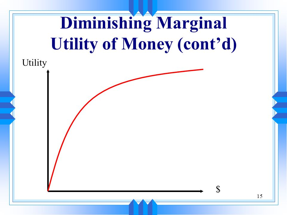 Diminishing Marginal Utility of Money (cont'd)