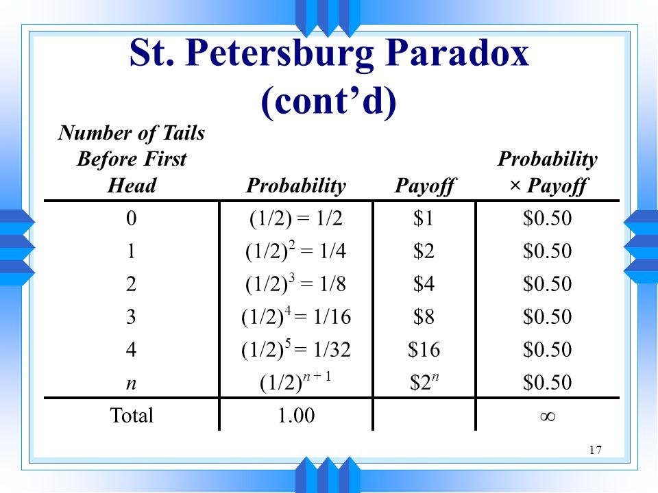 St. Petersburg Paradox (cont'd)