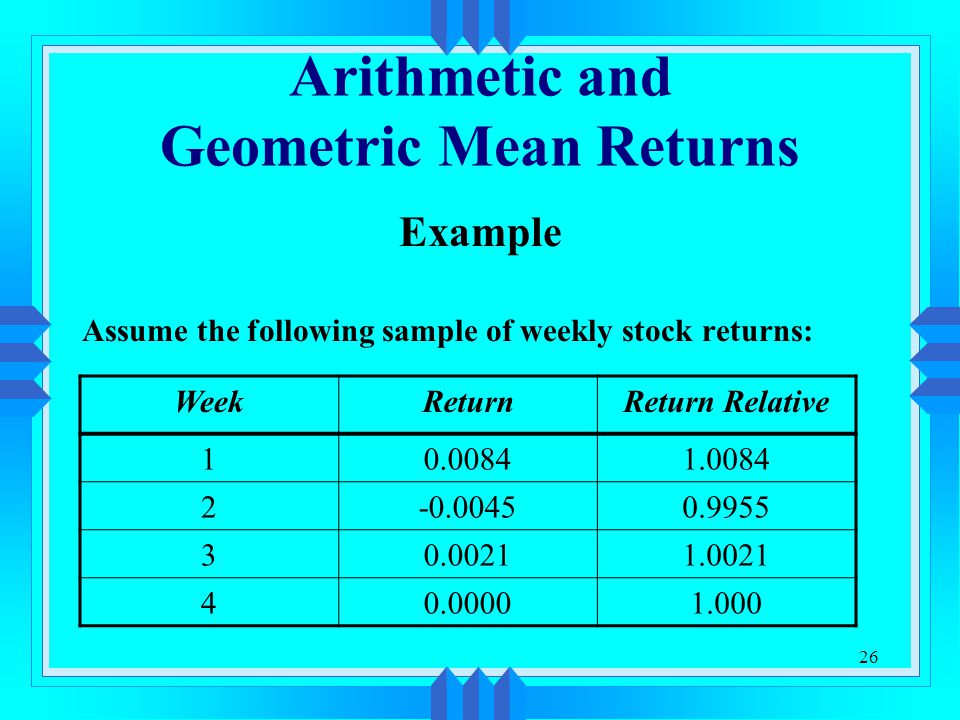 Arithmetic and Geometric Mean Returns