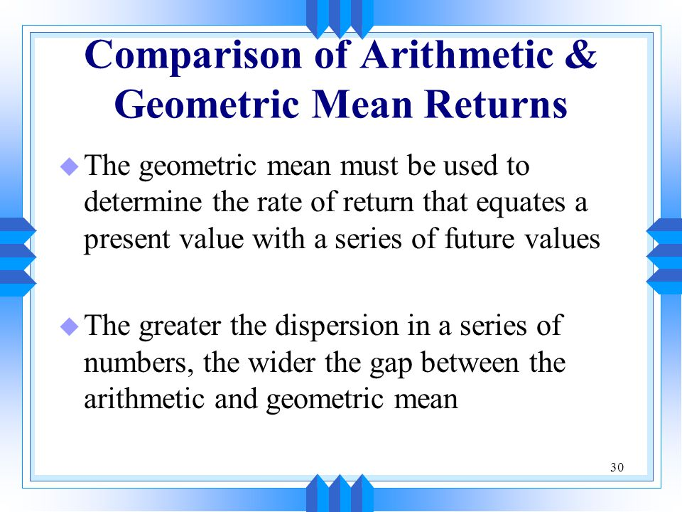 Comparison of Arithmetic & Geometric Mean Returns