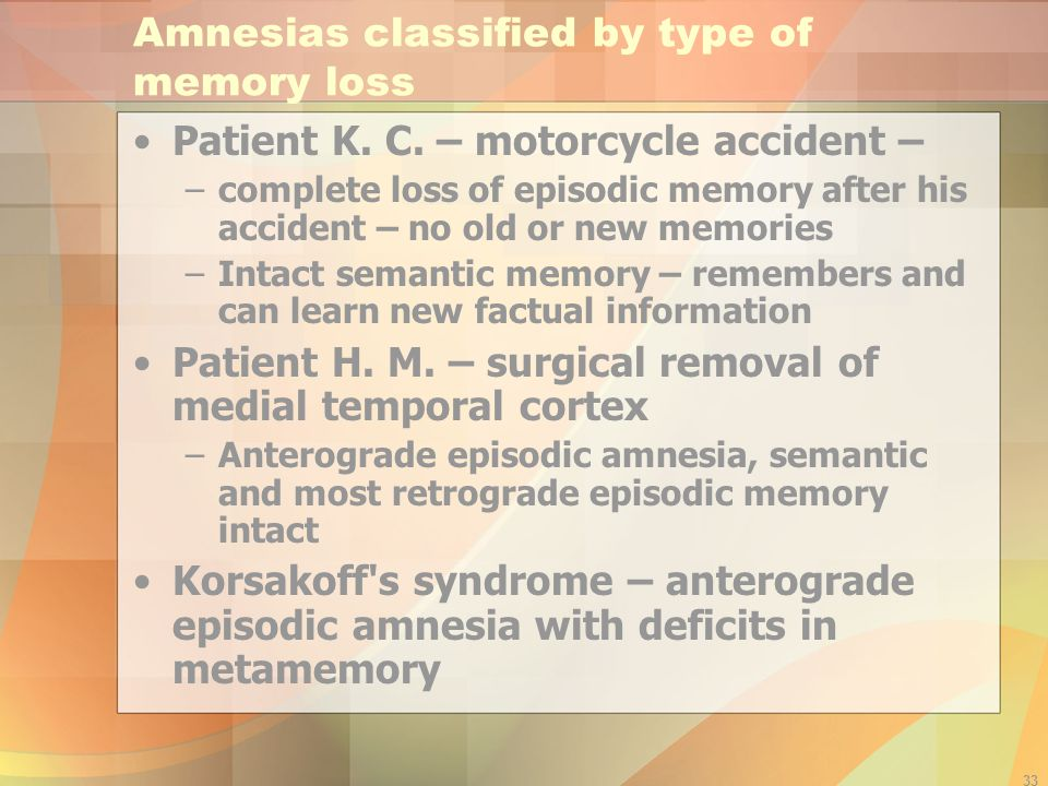 Amnesias classified by type of memory loss