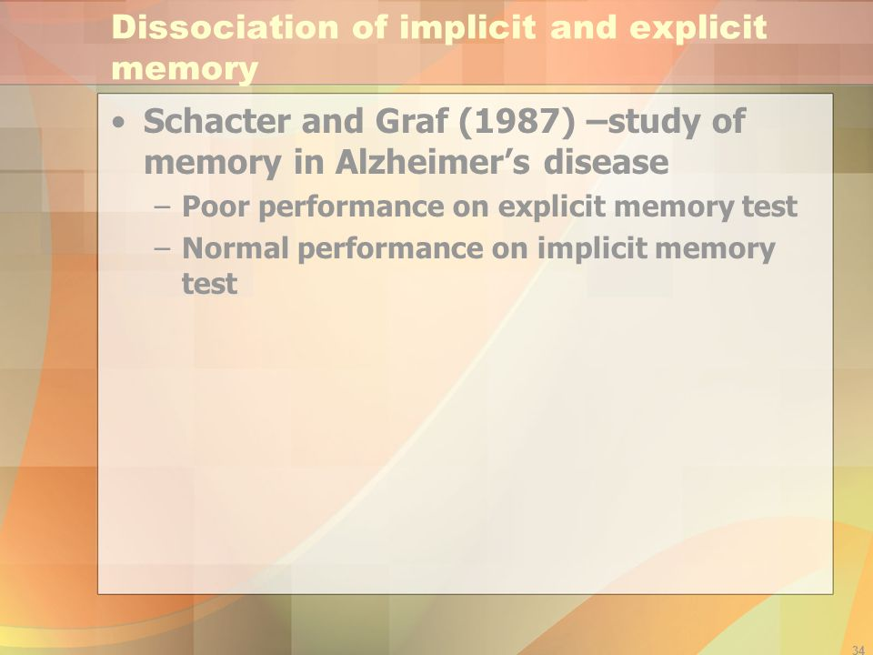 Dissociation of implicit and explicit memory