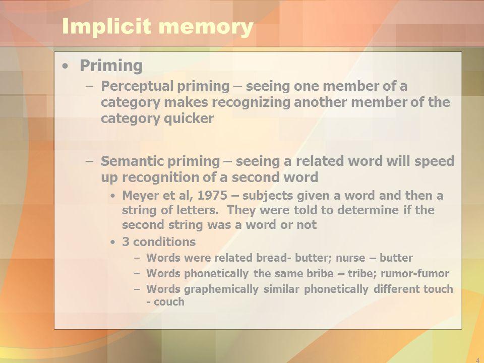 Implicit memory Priming