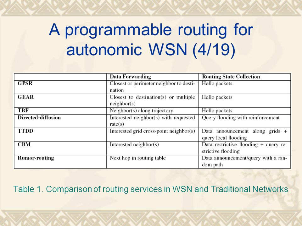 A programmable routing for autonomic WSN (4/19)