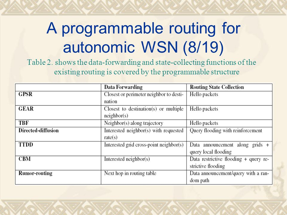 A programmable routing for autonomic WSN (8/19)