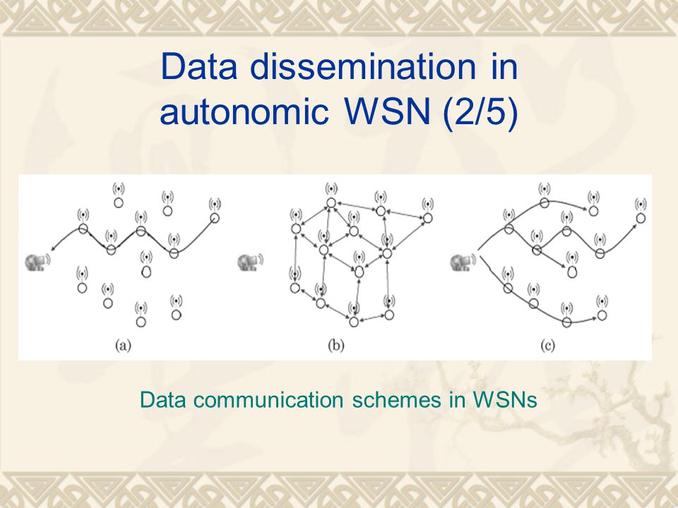 Data dissemination in autonomic WSN (2/5)
