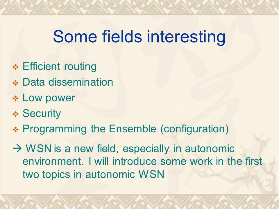 Some fields interesting