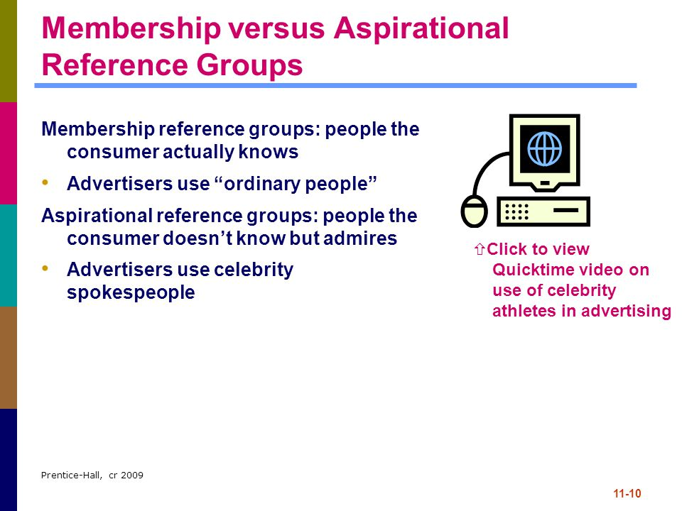Membership versus Aspirational Reference Groups