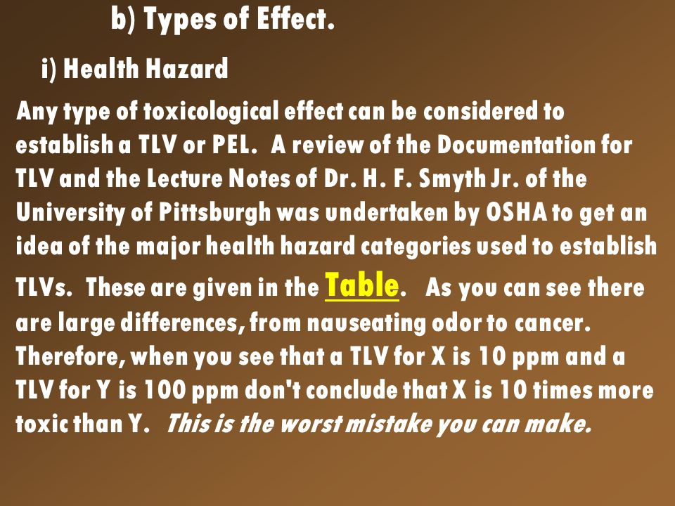 b) Types of Effect. i) Health Hazard