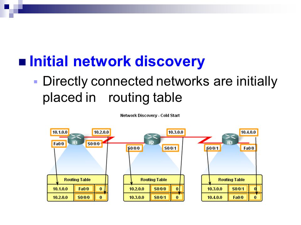 Initial network discovery