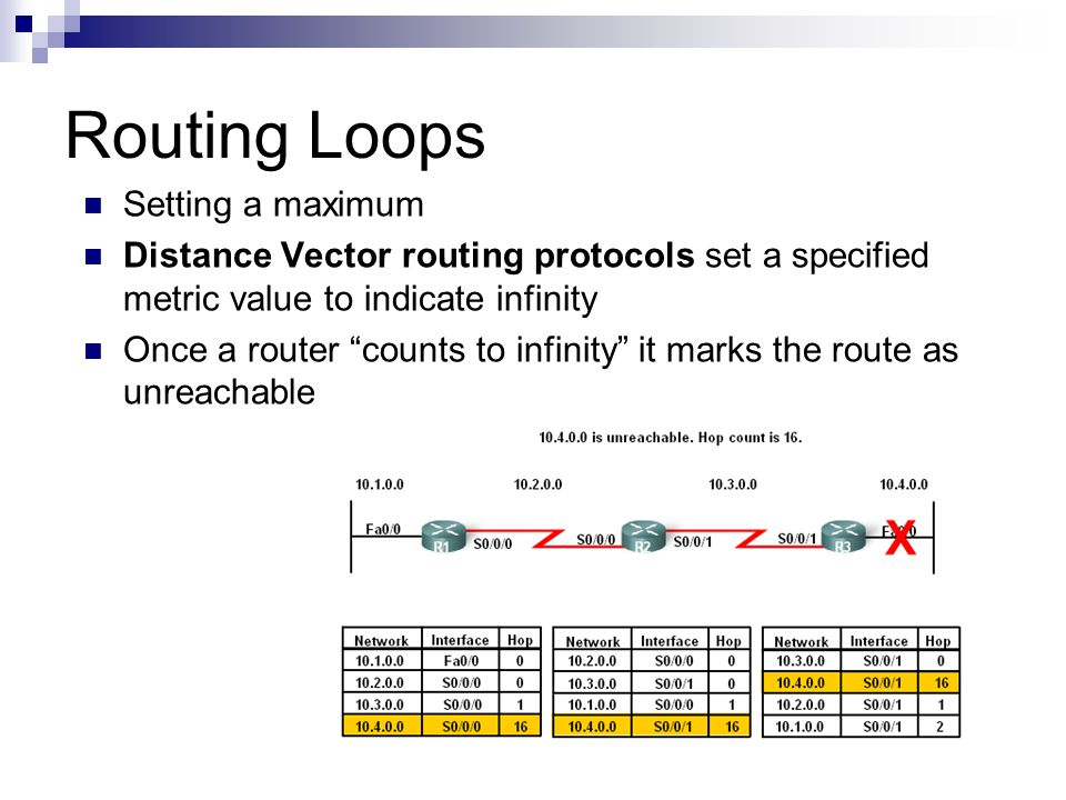 Routing Loops Setting a maximum