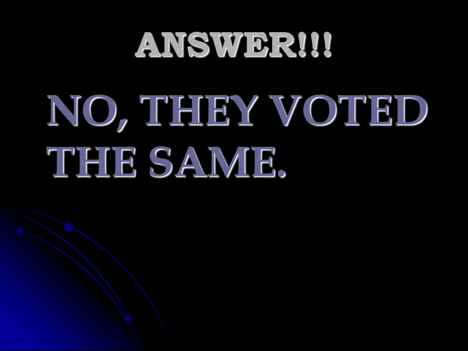 ANSWER!!! NO, THEY VOTED THE SAME.