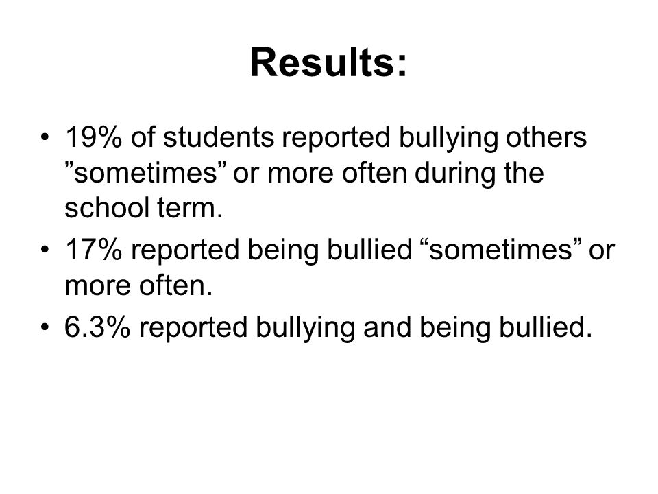 Results: 19% of students reported bullying others sometimes or more often during the school term.