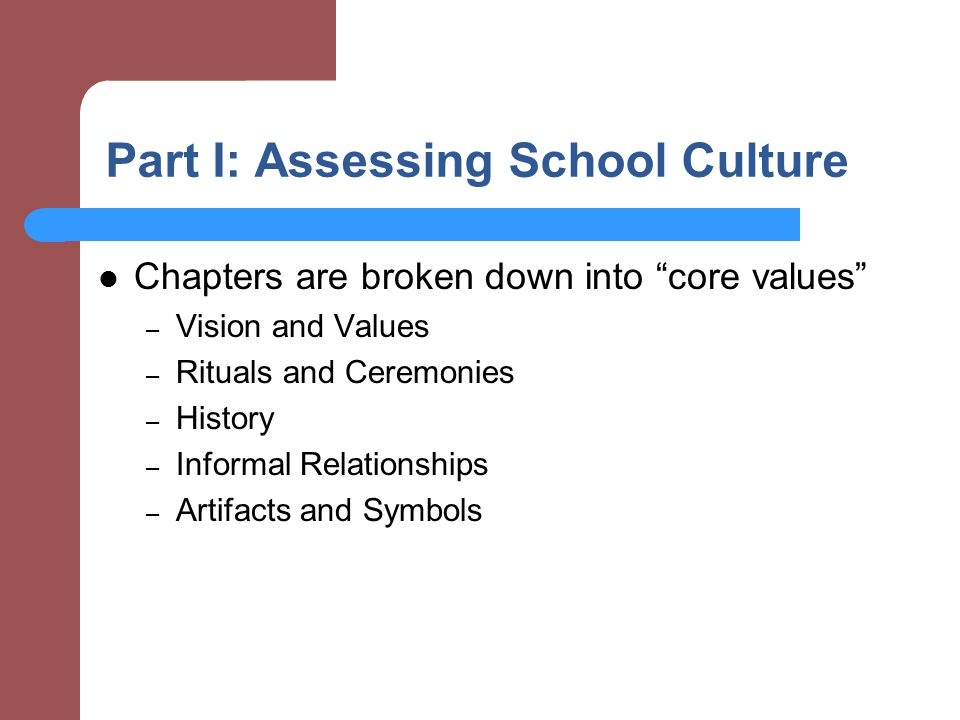 Part I: Assessing School Culture