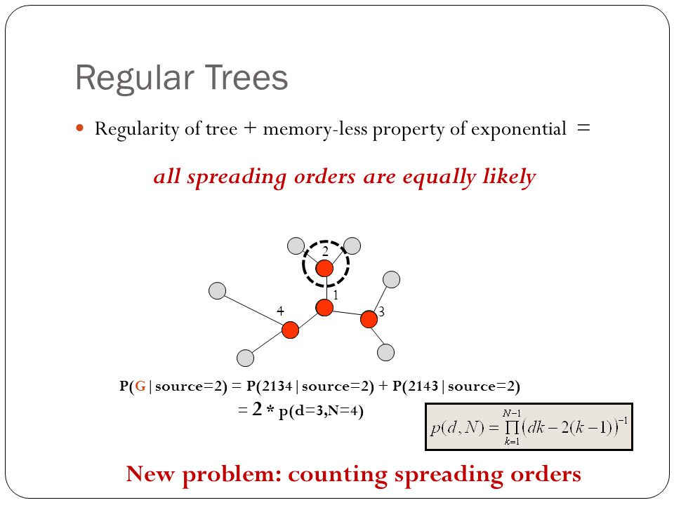 New problem: counting spreading orders